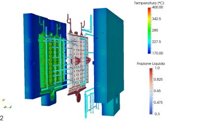 OFFICIAL RELEASE OF CASTLETHERMO V1.0: THE THERMAL SIMULATION MODULE