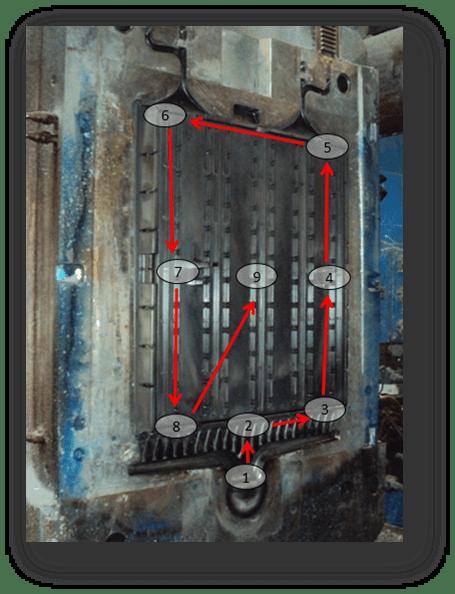 Modellazione avanzata del ciclo di lubrifica
