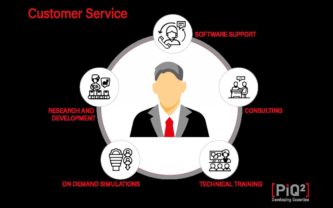 PiQ² Customer Service